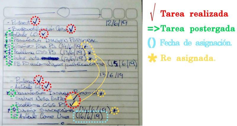 Ejemplo organización con cuadernillo.